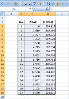 plot data ukur dari excel ke autocad