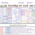 تحميل اقوي مذكرة في اللغة الانجليزية للصف الثالث الاعدادي الترم الثاني 2018 pdf