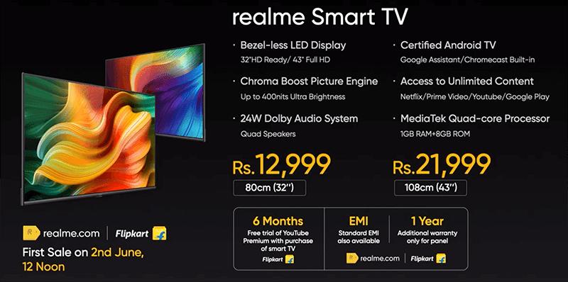 Realme Smart TV pricing