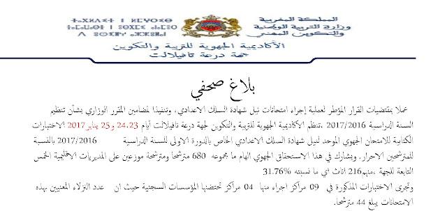 بلاغ أكاديمية جهة درعة تافيلالت بخصوص إجراء اختبارات شهادة السلك الإعدادي أحرار