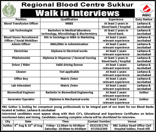 Latest Regional Blood Centre RBC Sukkur Jobs 2019