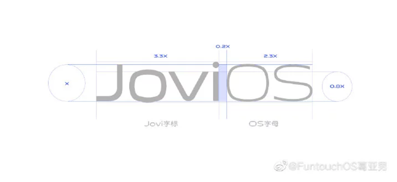 Vivo to replace Funtouch OS with Jovi OS?