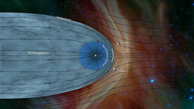 Voyager 2 reaches interstellar space