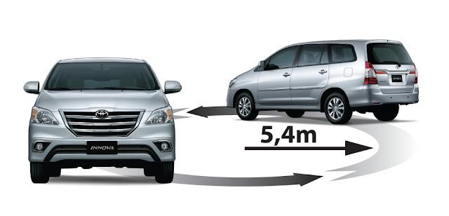 toyota innova 2016 toyota tan cang ban kinh vong quay - Đánh giá xe gia đình đa dụng Toyota Innova 2016 : Vô đối tại Việt Nam - Muaxegiatot.vn