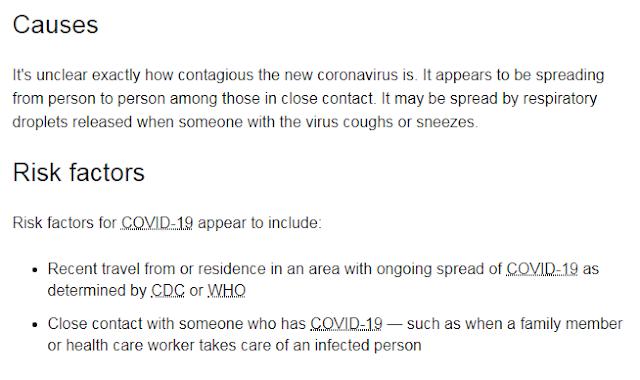 Symptoms Of Covid 19 Coronavirus