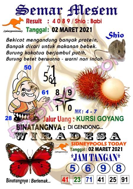Syair Semar Mesem Sdy Selasa 02 Maret 2021