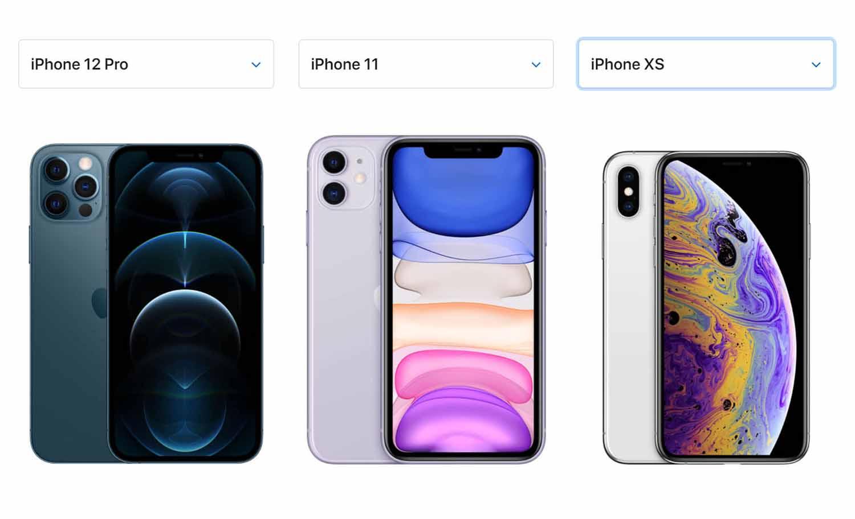 Сколько оперативной памяти у iPhone