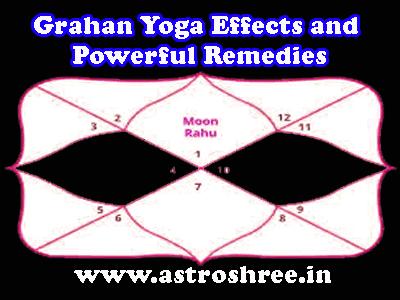 grahan yoga in horoscope, best astrologer for remedies