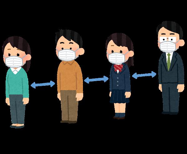 行列のイラスト(ソーシャルディスタンス・マスク)