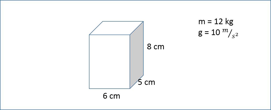 Mencari tekanan sebuah balok bermasa 12 kg dengan ukuran 6 cm x 5 mencari tekanan sebuah balok bermasa 12 kg dengan ukuran 6 cm x 5 cm x 8 cm ccuart Image collections