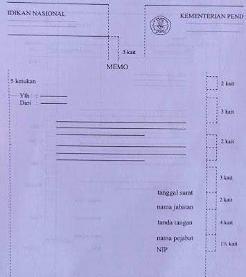 Surat dinas Memo dan formatnya