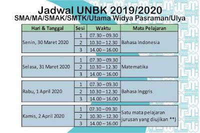 Jadwal UNBK SMA 2020