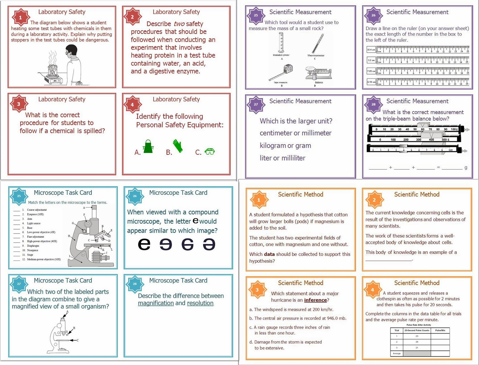 The Lesson Guide Check Out Our Newest Science Task Card