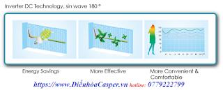 cảm biến nhiệt điều hòa casper