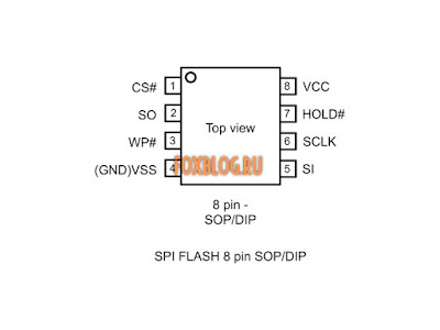 spi flash 8 pin