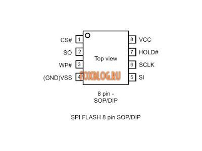 spi flash 8 pin