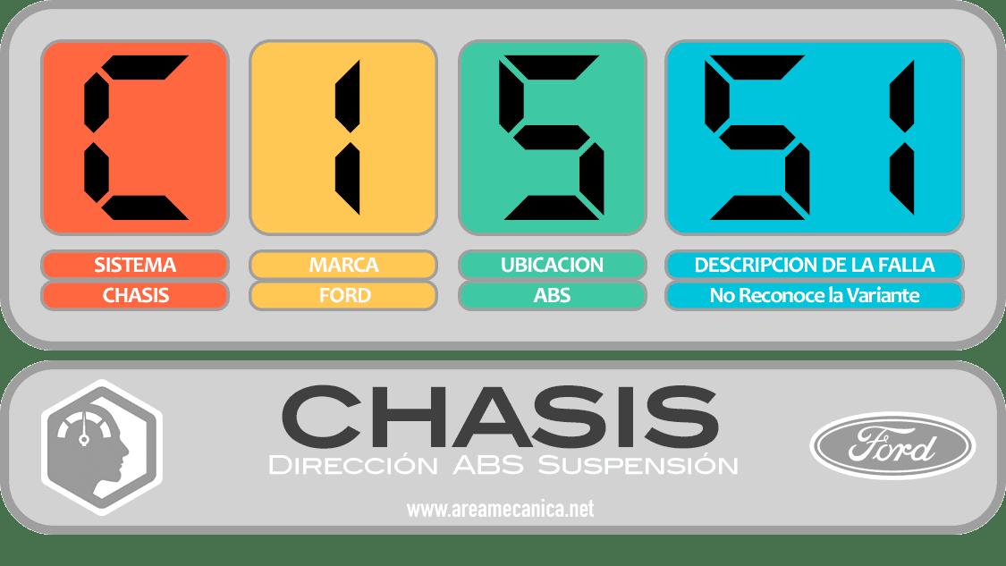 CODIGOS DE FALLA: Ford (C1500-C15FF) Chasis | OBD2 | DTC