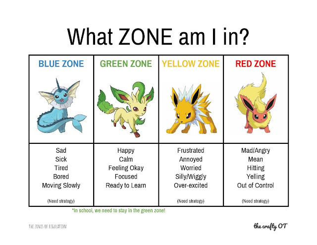 This is a graphic of Playful Zones of Regulation Printable