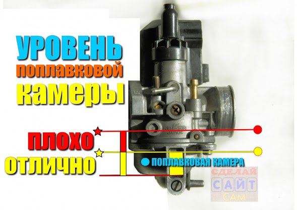 Регулировка уровня топлива карбюратора хонда леад аф48