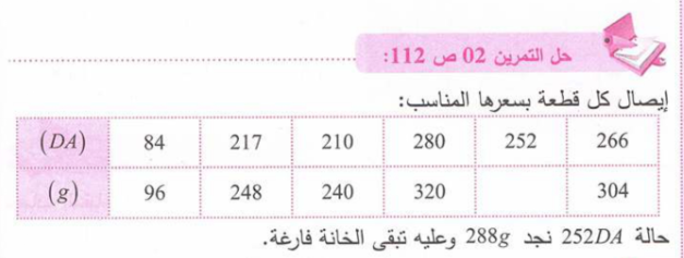 حل تمرين 2 صفحة 112 رياضيات للسنة الأولى متوسط الجيل الثاني