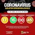 Senhor do Bonfim segue sem casos confirmados de coronavírus
