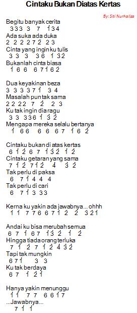 not angka lagu vierra takut