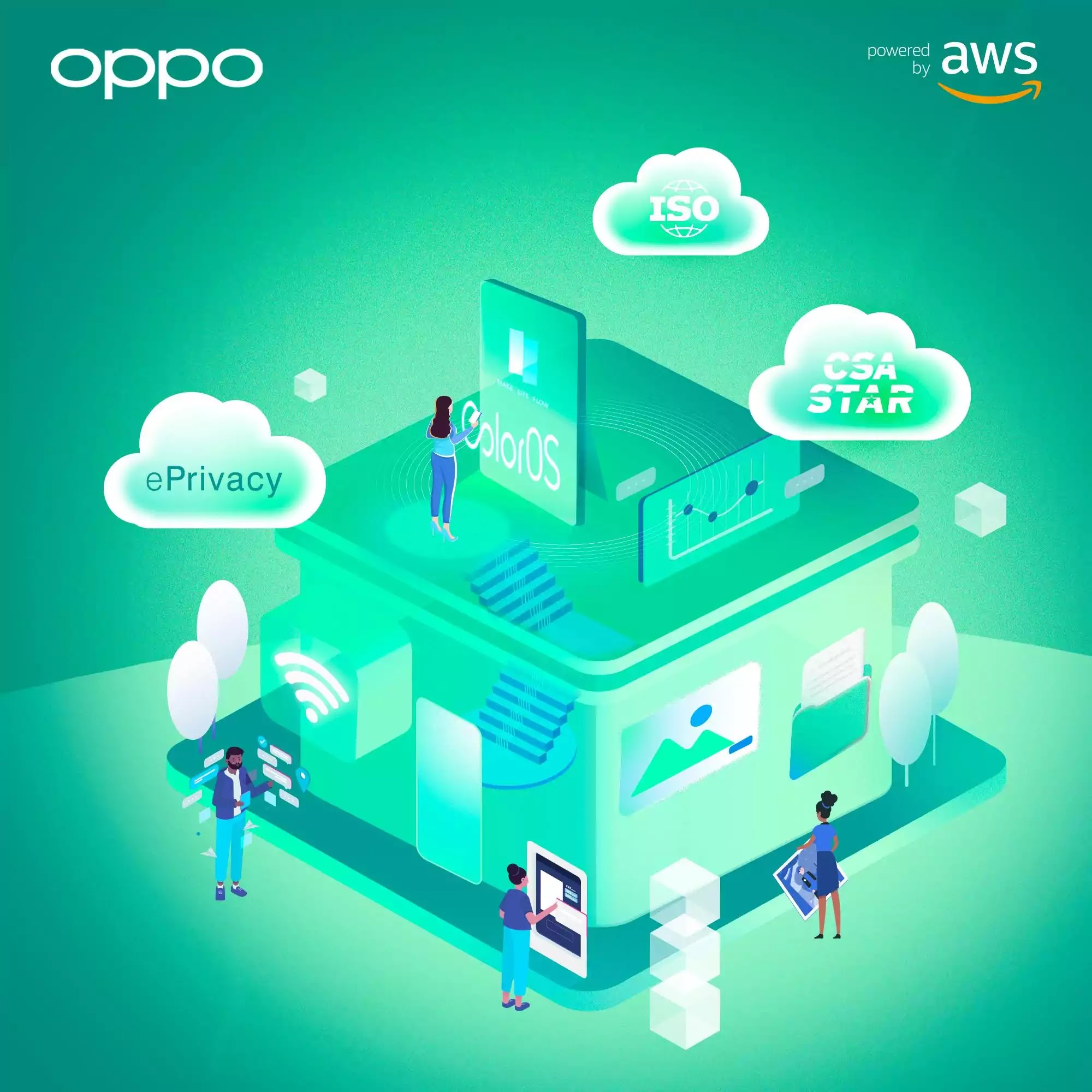 OPPO partners with Amazon Web Services