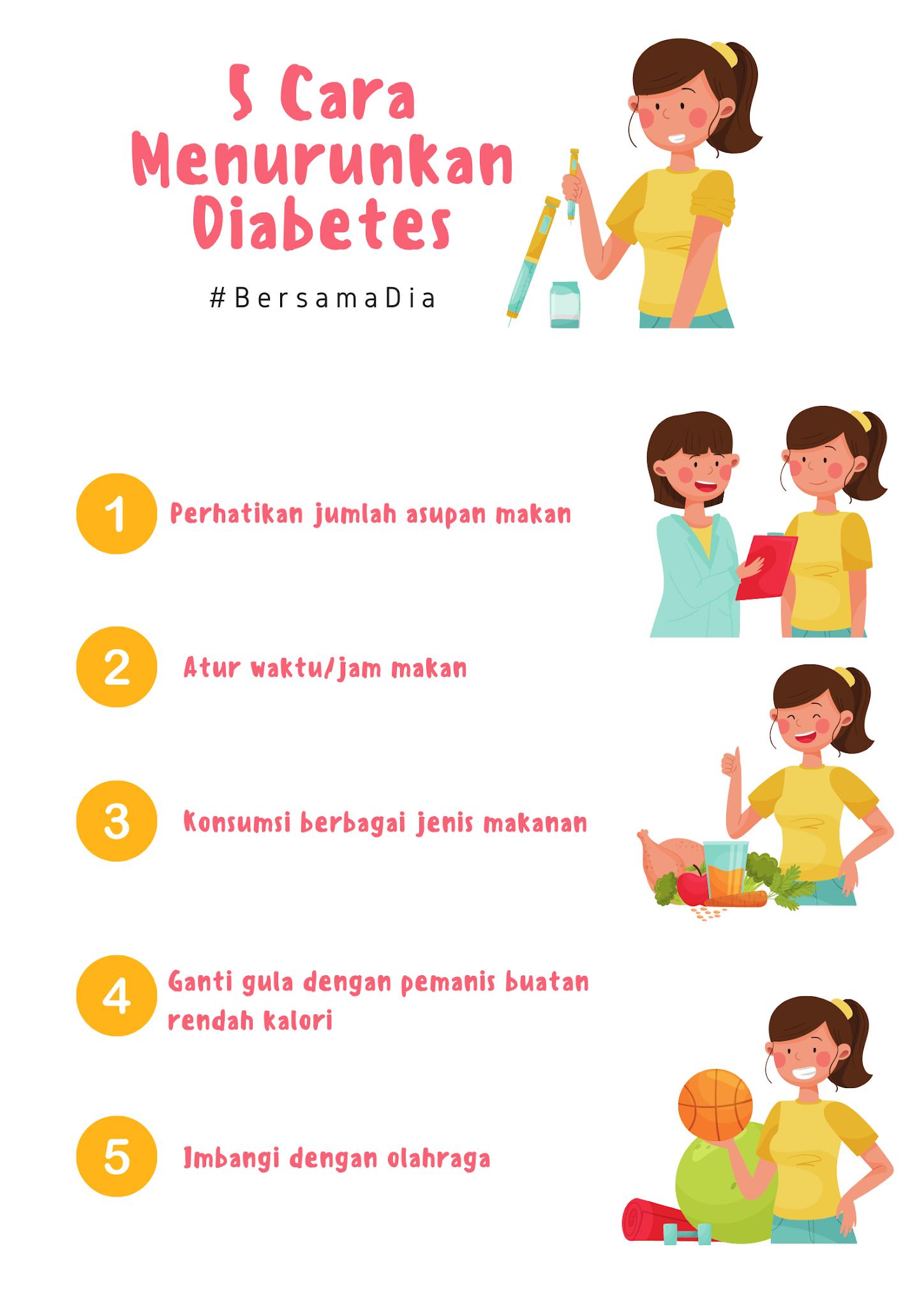 infografis-cara-menurunkan-diabet