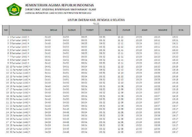Jadwal Imsakiyah Ramadhan 1442 H Kabupaten Bengkulu Selatan, Provinsi Bengkulu