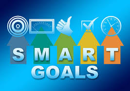Smart goals in business objectives