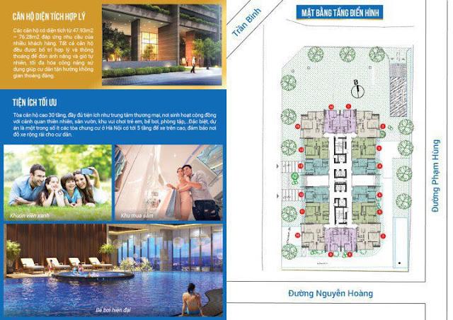 Mặt bằng tổng thể dự án FLC Green Home