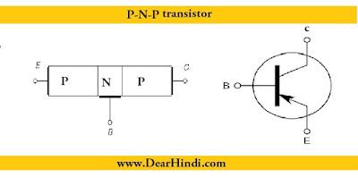 pnp transistor images,radio images,pnp images,images of resistor,logo,