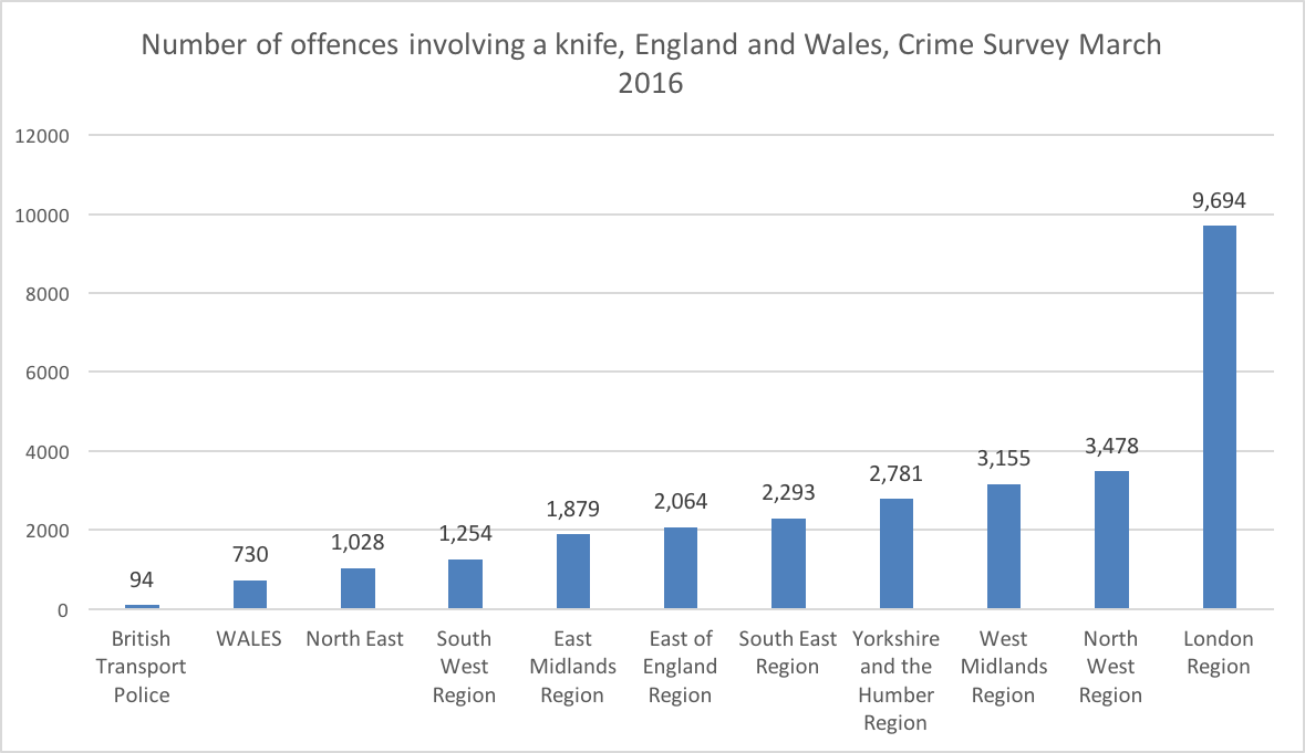 knife crime uk The number of victims of knife crime in the uk has risen dramatically just a handful of tragic stories of knife crime victims from around the uk, these people .