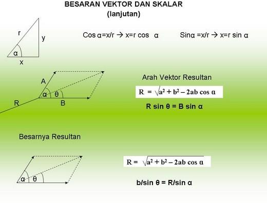 Sekarang kita akan mempelajari perkalian vektor Sistem Perkalian Vektor dan Hasil Kali Skalar
