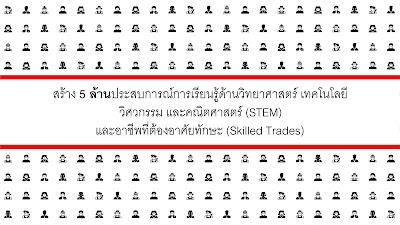 3M ตั้งเป้าหมายใหม่ด้าน STEM เพิ่มเพิ่มศักยภาพผู้ขาดโอกาส