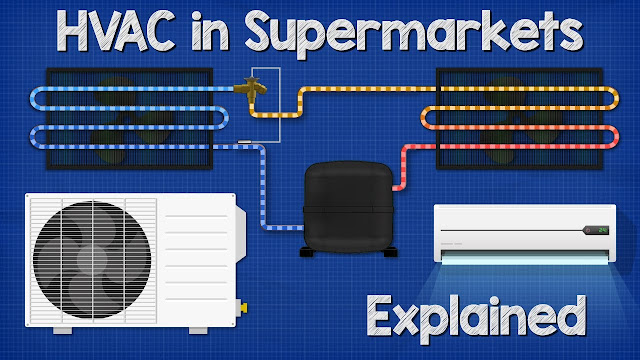 Supermarket HVAC Basics Explained - Refrigeration / Ventilation hvac building services
