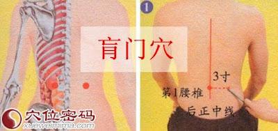 肓門穴位 | 肓門穴痛位置 - 穴道按摩經絡圖解 | Source:xueweitu.iiyun.com