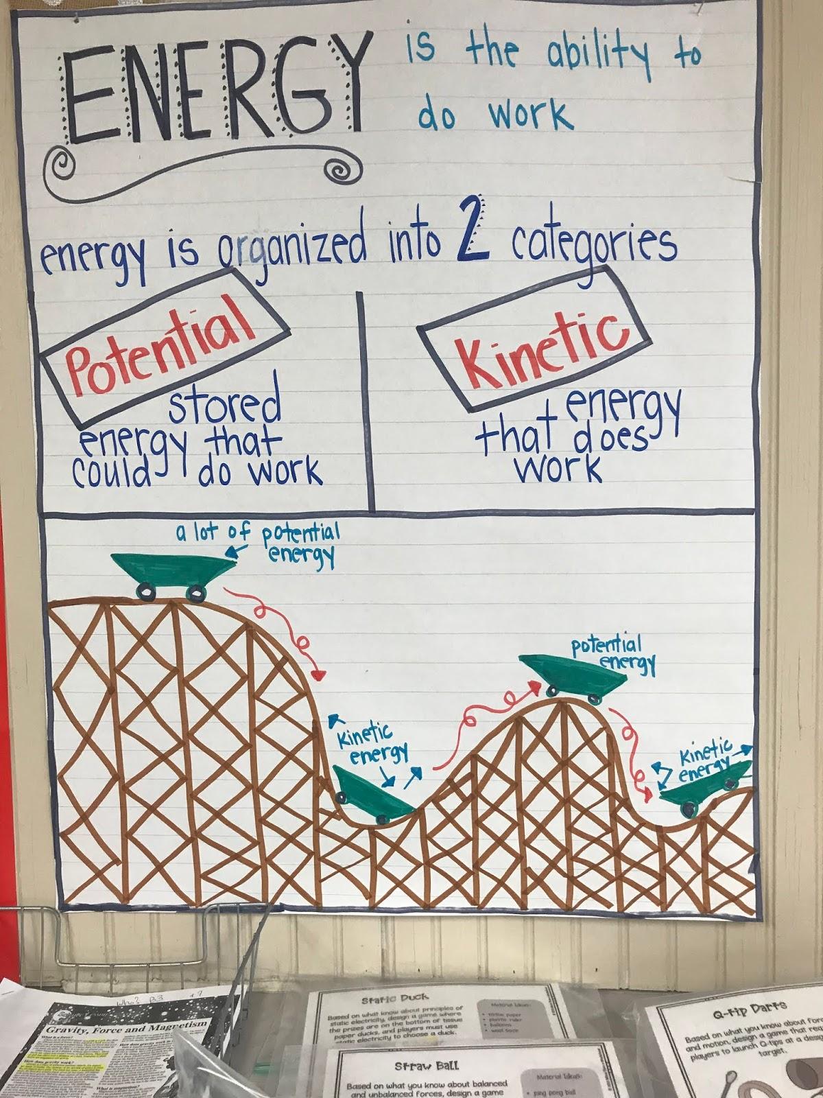 Bagley Elementary Sixth Grade Homework Blog Tuesday