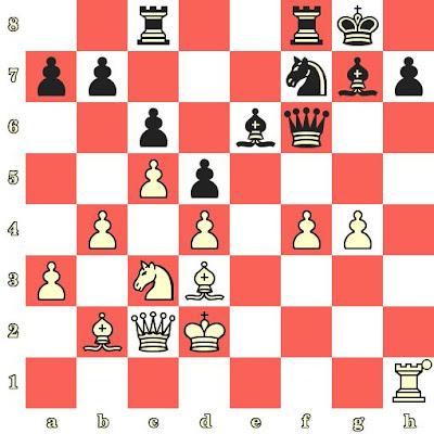 Les Blancs jouent et matent en 4 coups - Abram Zamikhovsky vs Alexander Kostiuchenko, Kiev, 1958