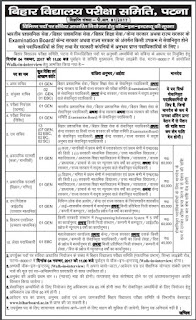 School Examination Board (BSEB) Recruitment 2017