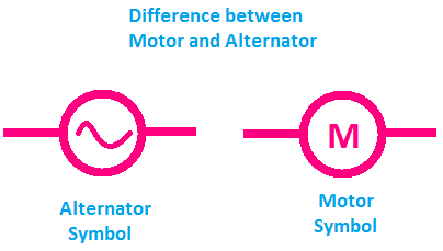motor alternator difference, motor symbol, alternator symbol