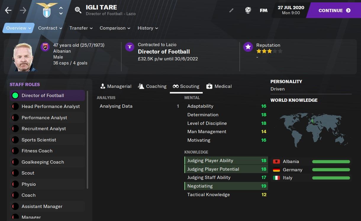 Igli Tare Football Manager 2021