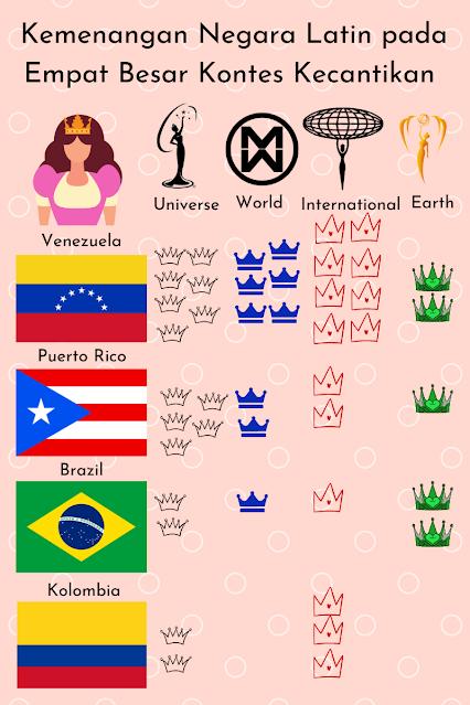 pemenang negara miss universe