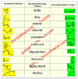 25-march-2021-ajit-tribune-shorthand-outlines