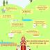 Infographic: Thế giới trải nghiệm khách hàng