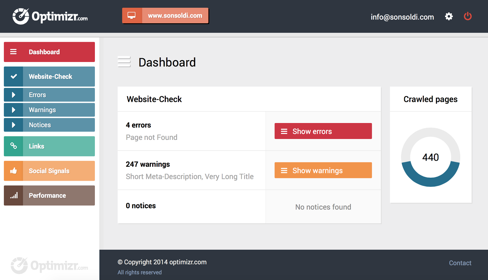 Controllare lo stato SEO con optimizr.com