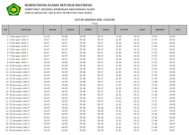 Jadwal Imsakiyah Ramadhan 1442 H Kabupaten Cianjur, Provinsi Jawa Barat