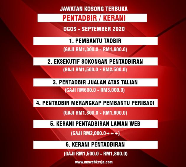 [TERKINI] Jawatan Kosong Terbuka Pentadbir / Kerani September 2020