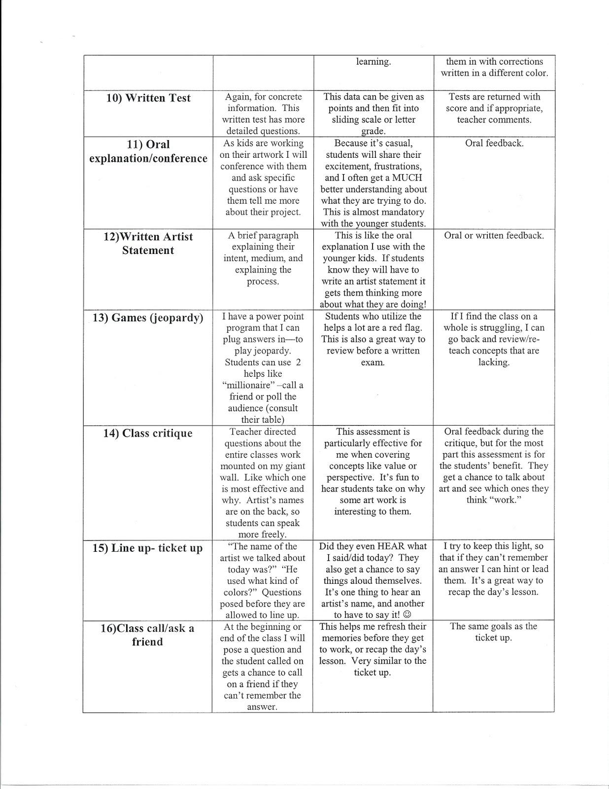 Sample Performance Self Assessment