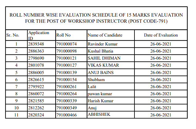 ROLL NUMBER WISE EVALUATION SCHEDULE OF 15 MARKS EVALUATION FOR THE POST OF WORKSHOP INSTRUCTOR (POST CODE-791)-HPSSC Hamirpur